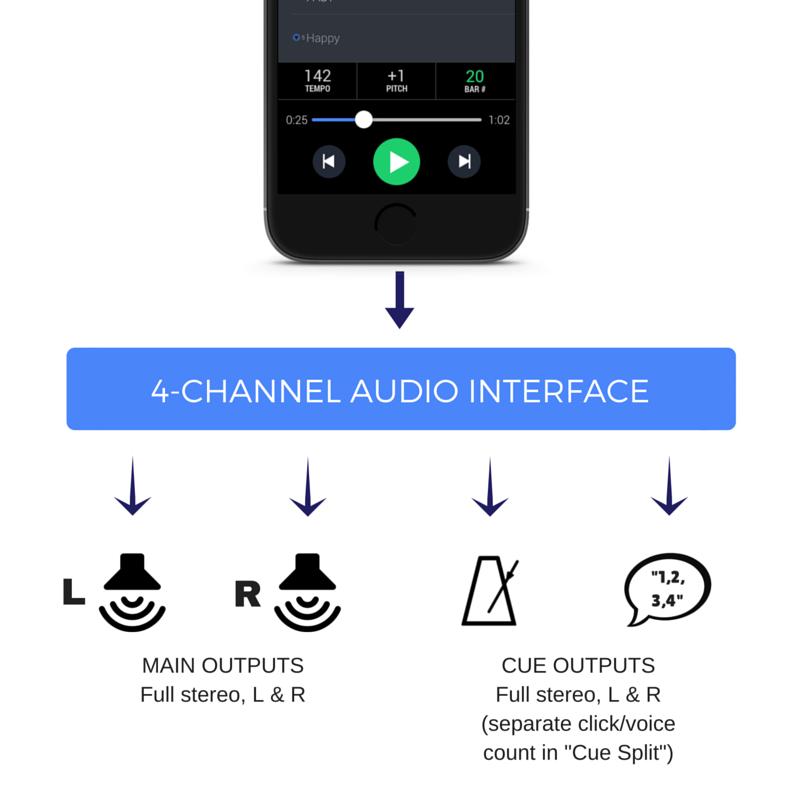 ShowOne - Pro Backing Tracks App for Musicians
