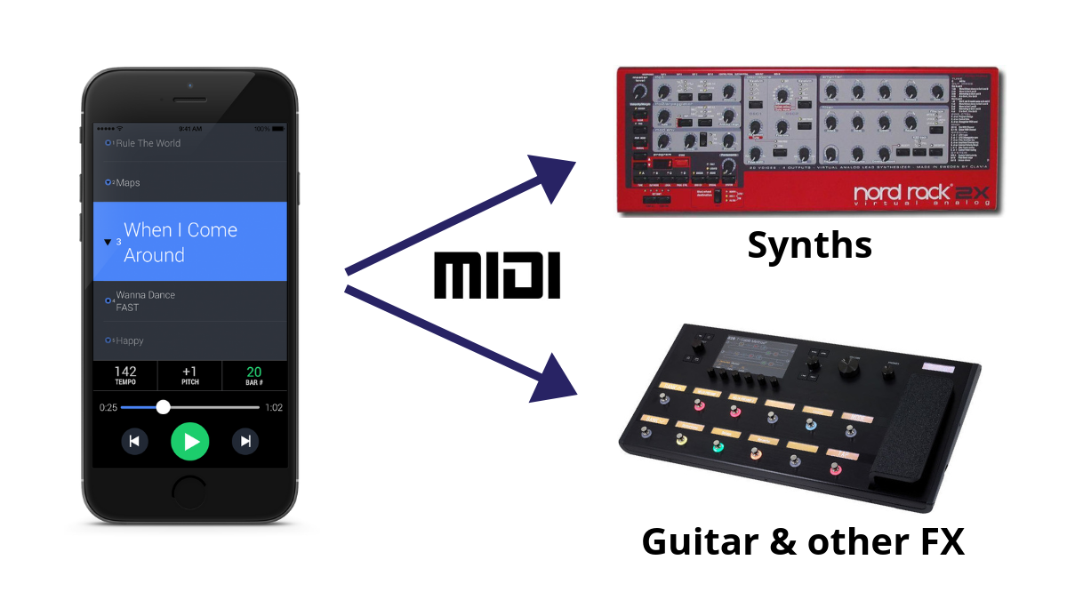 MIDI Advanced
