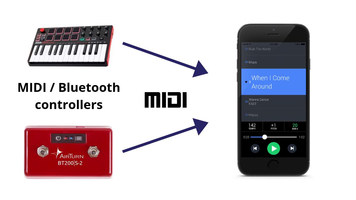 MIDI control of Transport
